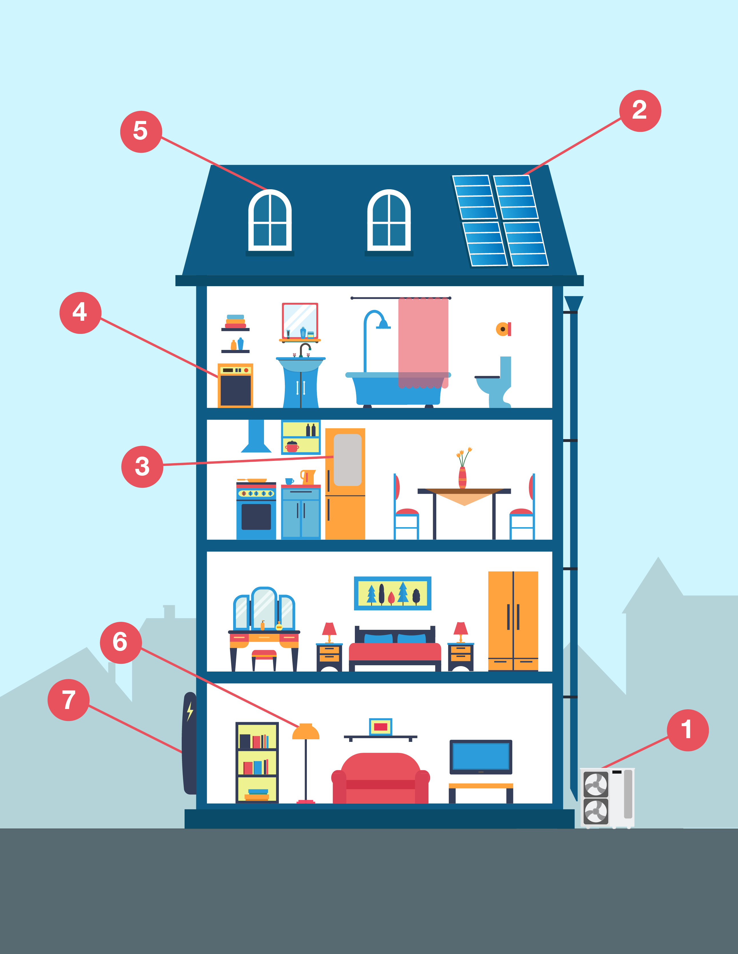 How can your house tackle climate change